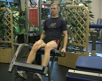 träningspass ben gym